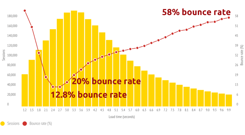 mobile-case-study-bounce-NEW